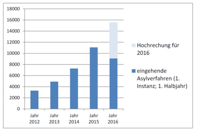 2016-12_veranstaltungsspiegel-veranstaltugsberichte2_kohnen_abb1