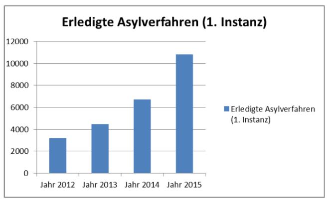 2016-12_veranstaltungsspiegel-veranstaltugsberichte2_kohnen_abb4